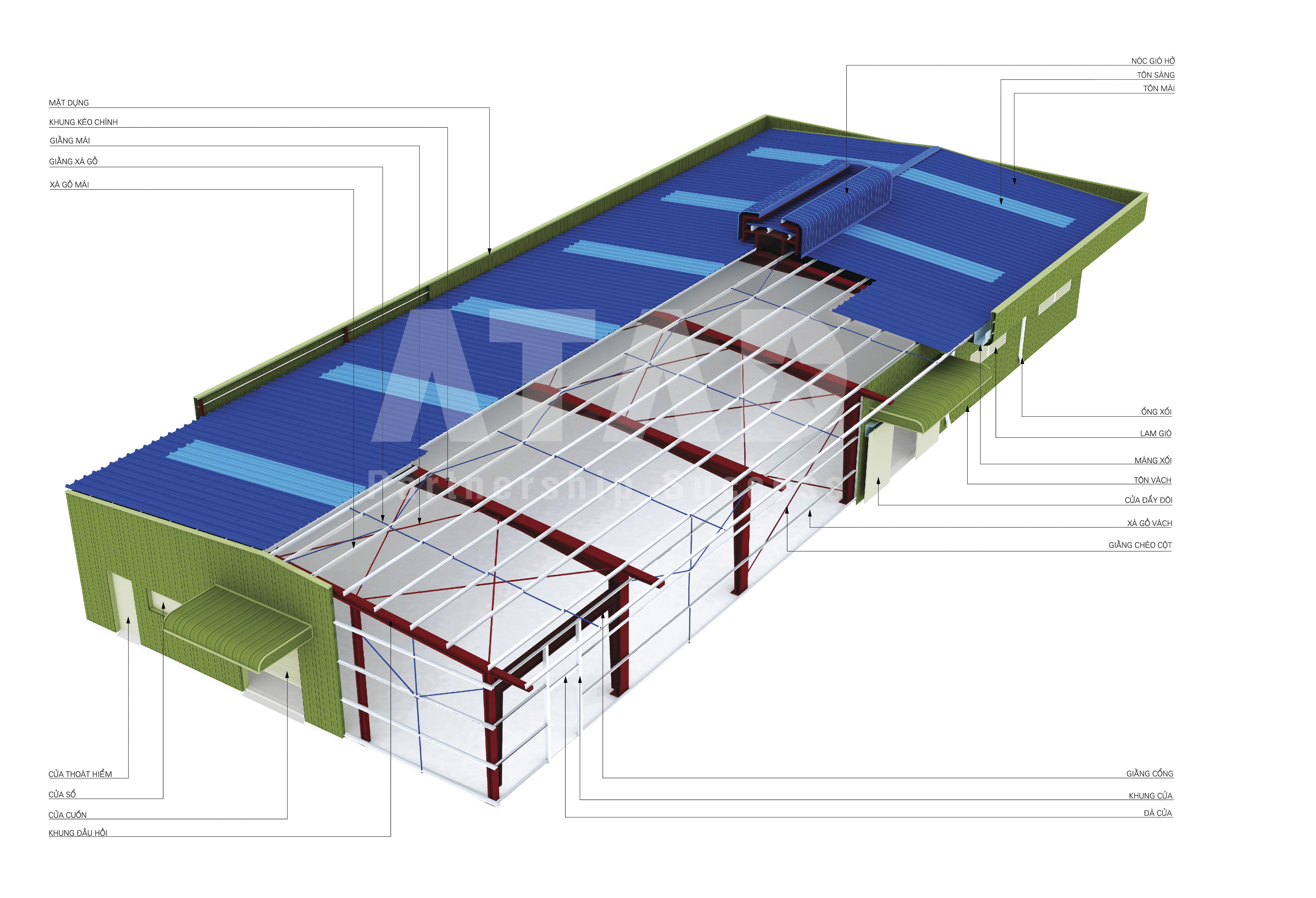 mô hình nhà thép tiền chế