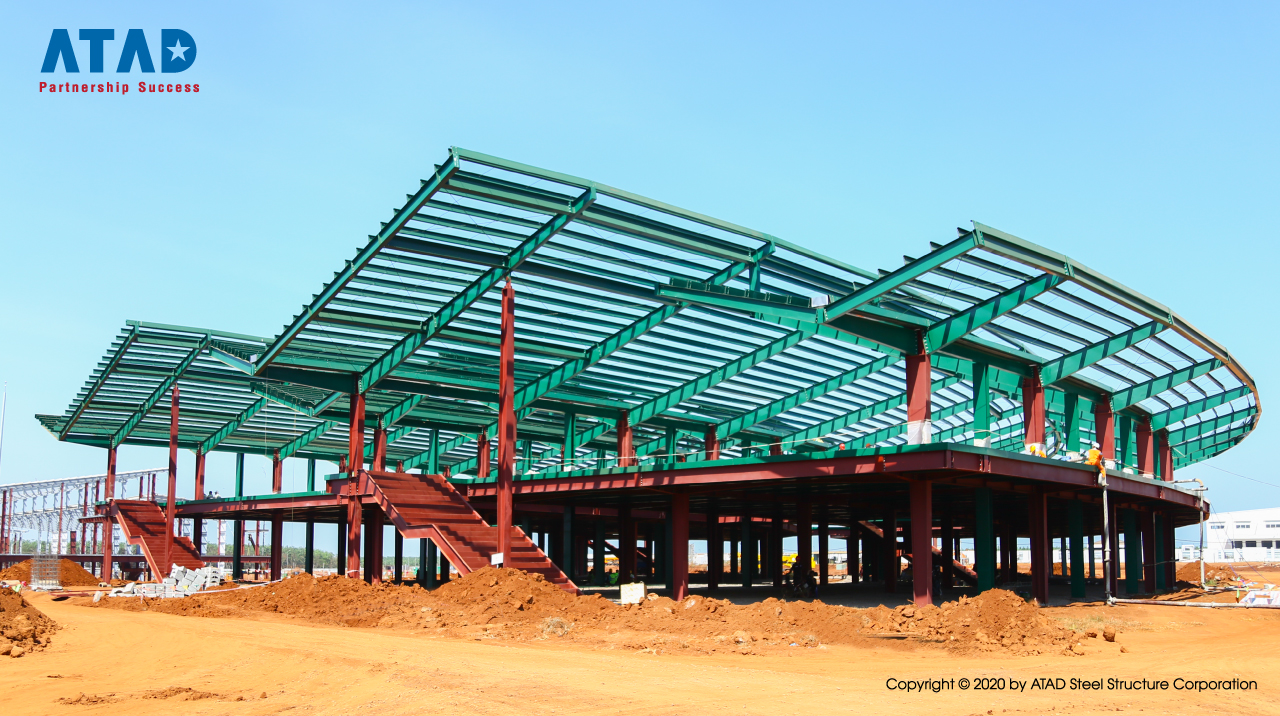 ATAD implemented Longwell project 1