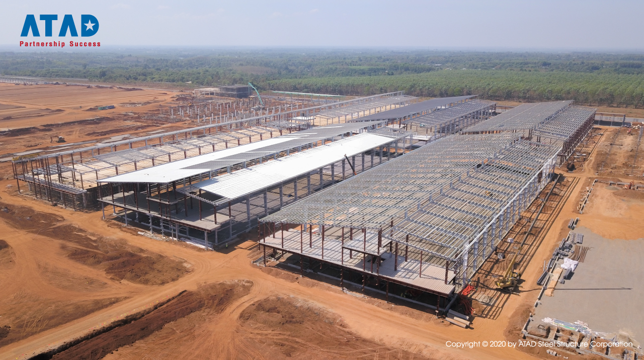 ATAD implemented Longwell project 3