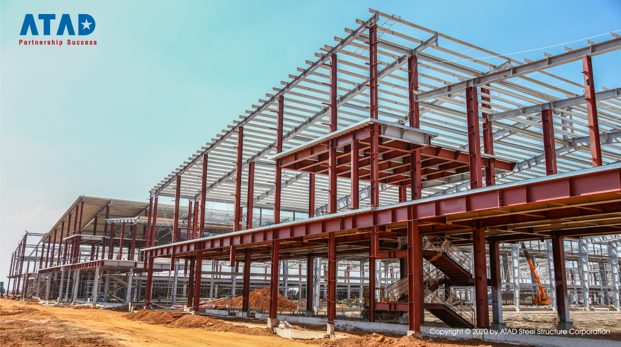 ATAD implemented Longwell project 4